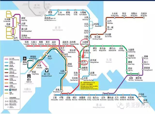 香港现代医疗路线