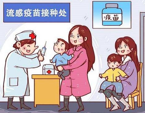 流感的预防控制措施是什么?
